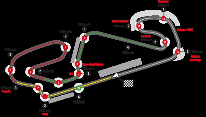 Circuit de Barcelona – Catalunya