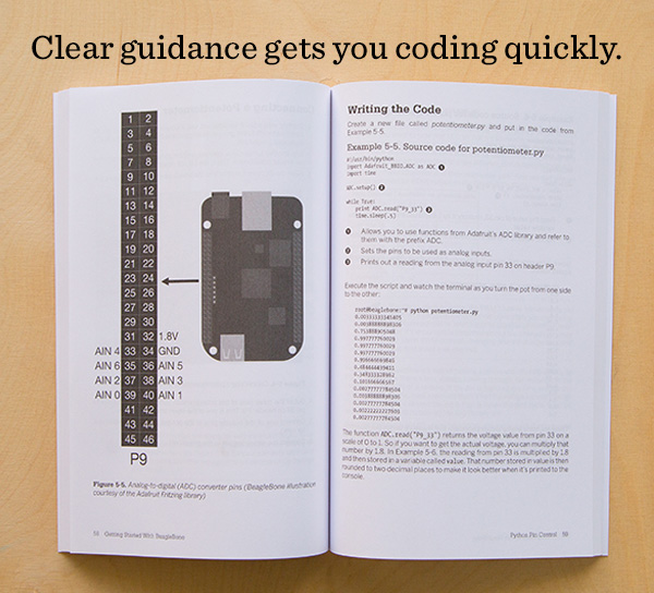 Clear guidance gets you coding quickly